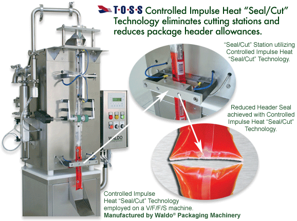 "TOSS Controlled Impulse Heat ""Seal/Cut"" Technology eliminates cutting stations and reduces package header allowances."